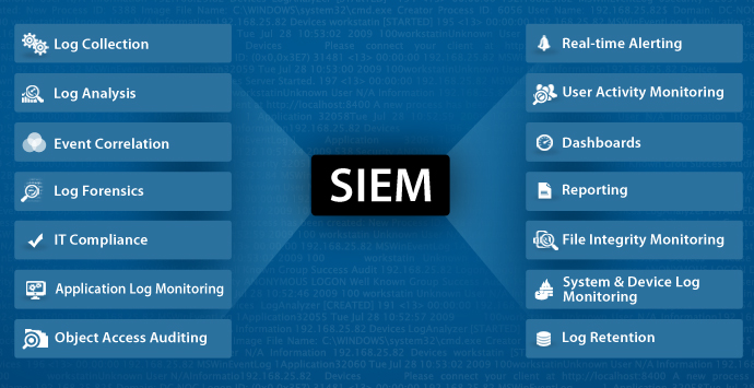 SIEM Tools List